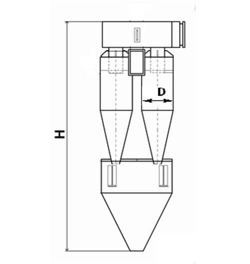 Циклон СЦН-40х2