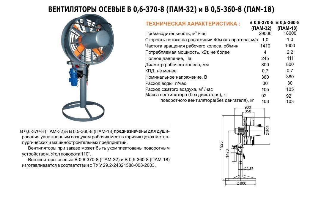 ПАМ-32 ПАМ-18 (В 0,6-370, В 0,5-360, ВОНП-32А, ВОНП-24А, ПАМ-24)