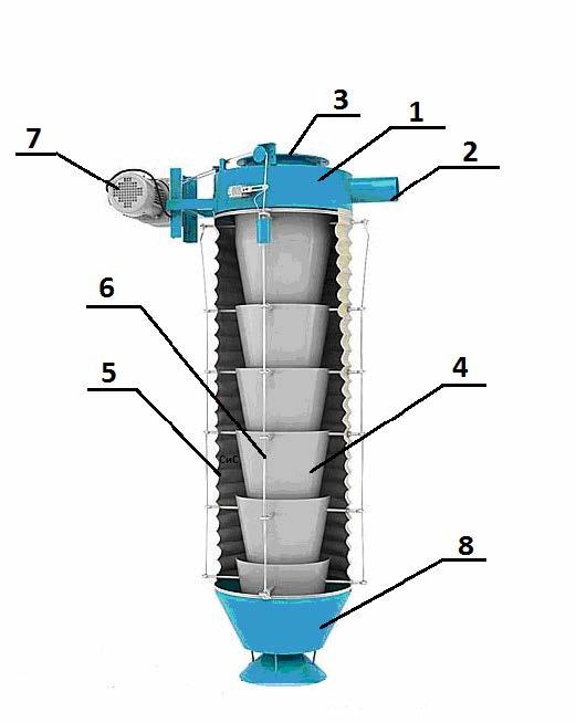 Телескопическая загрузочная станция цемента ТЗС